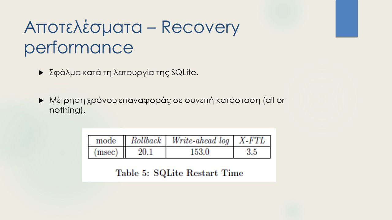 Αποτελέσματα – Recovery performance  Σφάλμα κατά τη λειτουργία της SQLite.