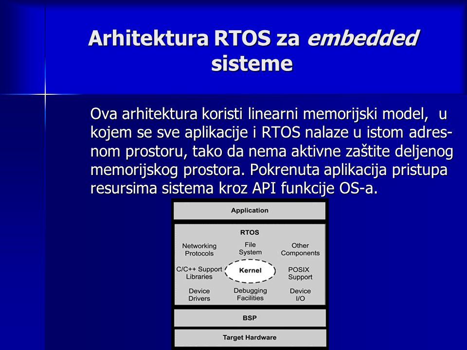 Arhitektura RTOS za embedded sisteme Ova arhitektura koristi linearni memorijski model, u kojem se sve aplikacije i RTOS nalaze u istom adres- nom prostoru, tako da nema aktivne zaštite deljenog memorijskog prostora.