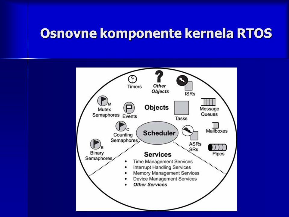 Osnovne komponente kernela RTOS