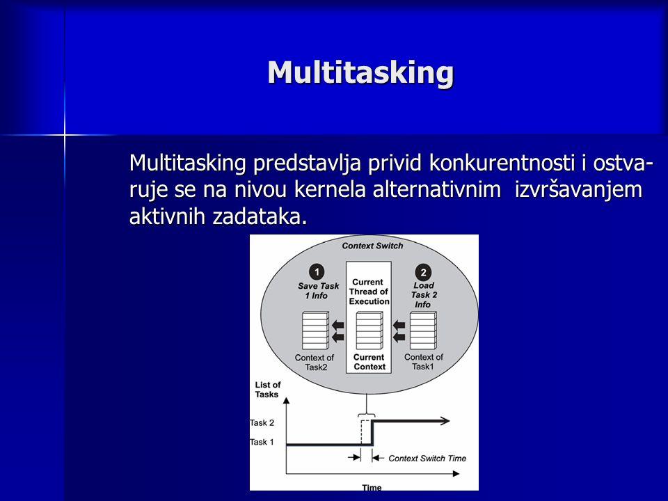 Multitasking Multitasking predstavlja privid konkurentnosti i ostva- ruje se na nivou kernela alternativnim izvršavanjem aktivnih zadataka.