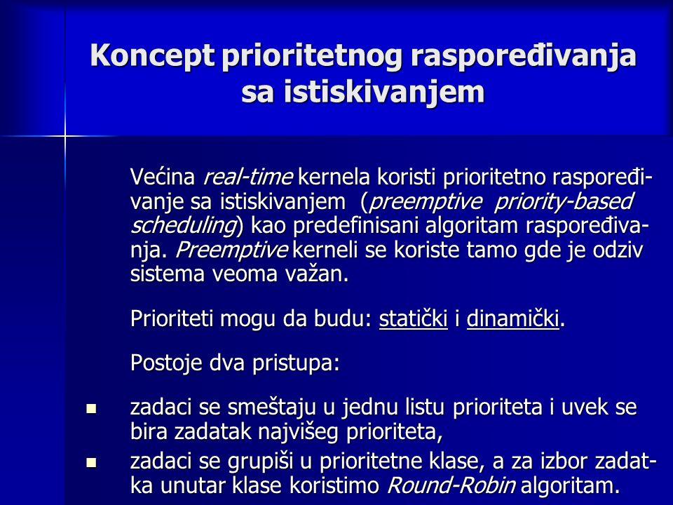 Koncept prioritetnog raspoređivanja sa istiskivanjem Većina real-time kernela koristi prioritetno raspoređi- vanje sa istiskivanjem (preemptive priority-based scheduling) kao predefinisani algoritam raspoređiva- nja.