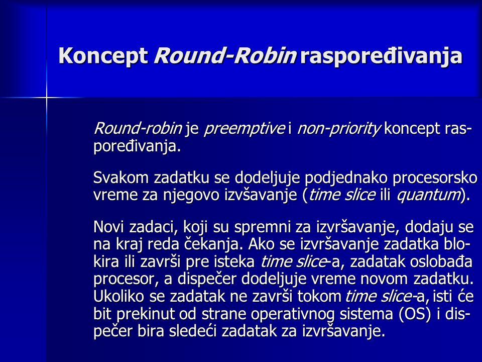 Koncept Round-Robin raspoređivanja Round-robin je preemptive i non-priority koncept ras- poređivanja.