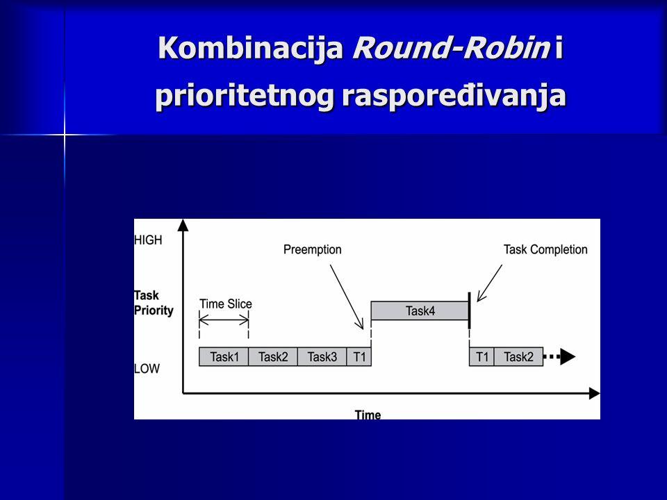 Kombinacija Round-Robin i prioritetnog raspoređivanja