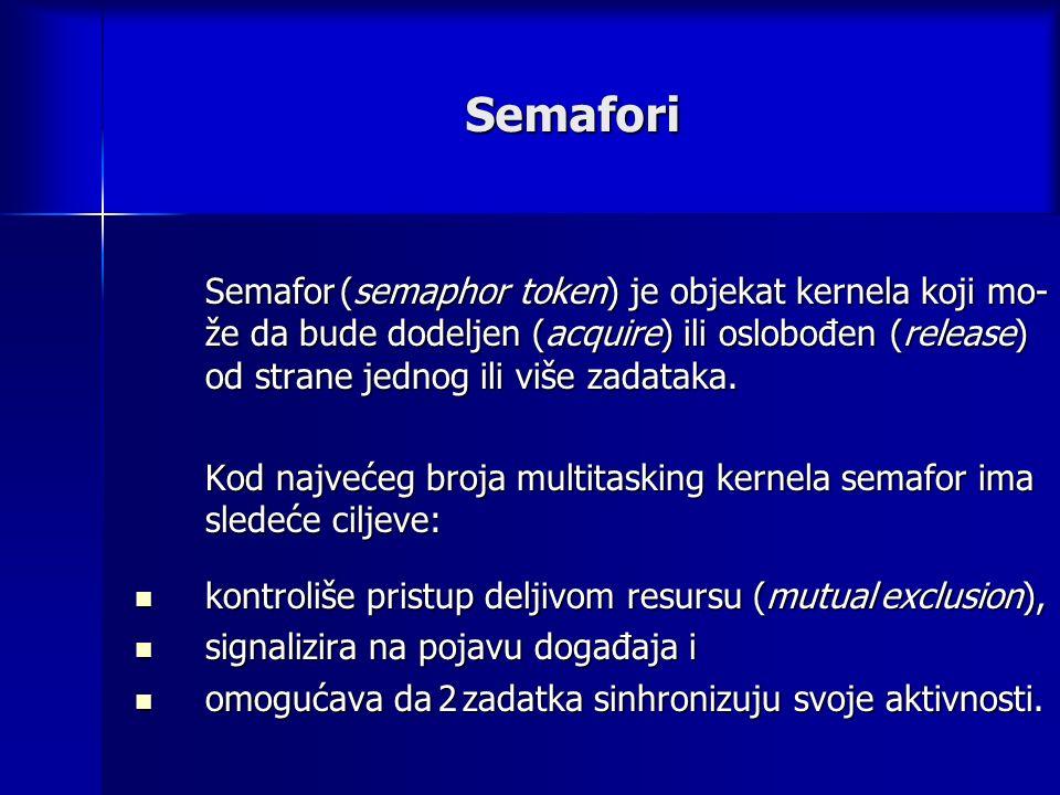 Semafori Semafor (semaphor token) je objekat kernela koji mo- že da bude dodeljen (acquire) ili oslobođen (release) od strane jednog ili više zadataka.
