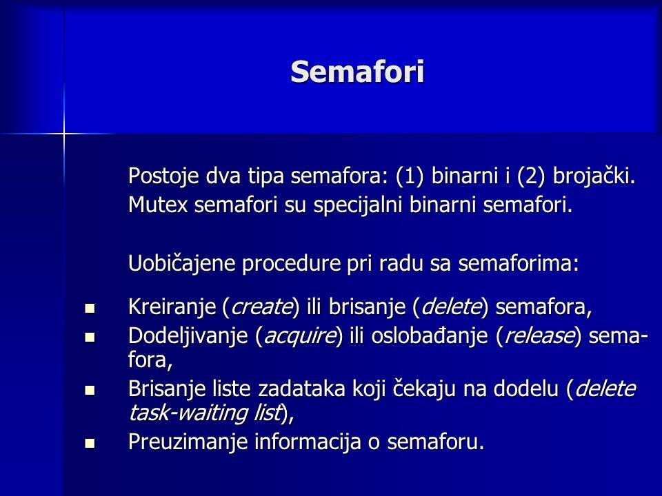 Semafori Postoje dva tipa semafora: (1) binarni i (2) brojački.