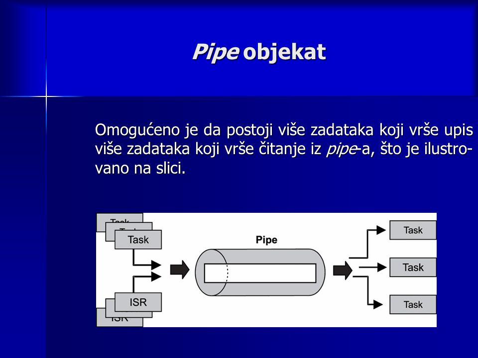 Pipe objekat Omogućeno je da postoji više zadataka koji vrše upis više zadataka koji vrše čitanje iz pipe-a, što je ilustro- vano na slici.
