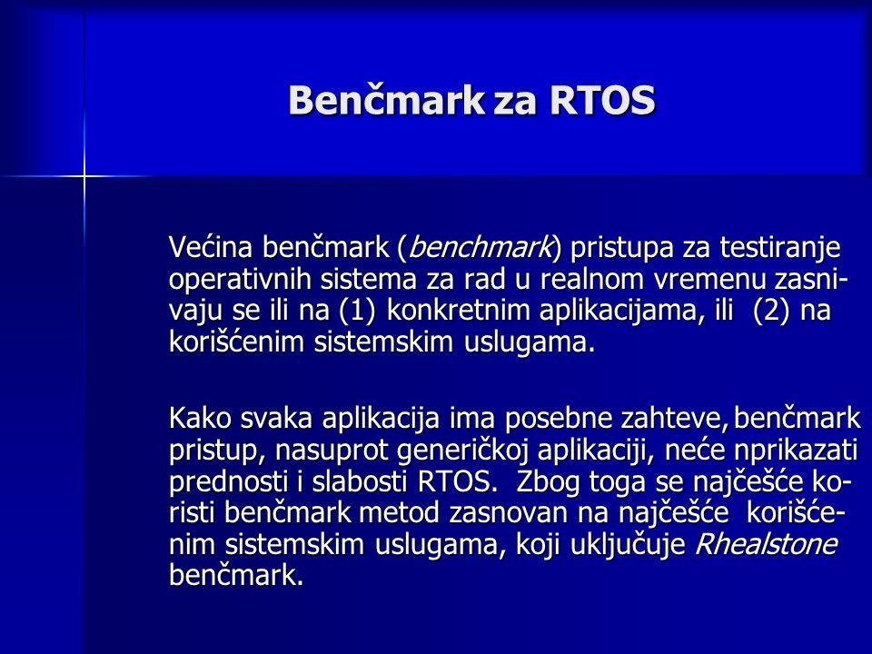 Benčmark za RTOS Većina benčmark (benchmark) pristupa za testiranje operativnih sistema za rad u realnom vremenu zasni- vaju se ili na (1) konkretnim aplikacijama, ili (2) na korišćenim sistemskim uslugama.