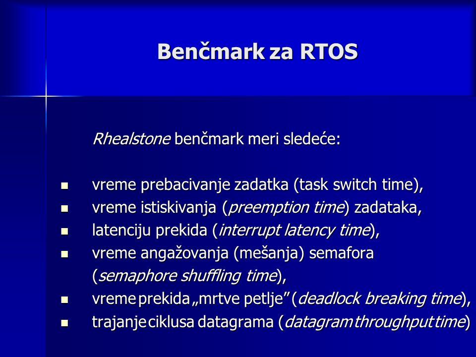 """Benčmark za RTOS Rhealstone benčmark meri sledeće: vreme prebacivanje zadatka (task switch time), vreme prebacivanje zadatka (task switch time), vreme istiskivanja (preemption time) zadataka, vreme istiskivanja (preemption time) zadataka, latenciju prekida (interrupt latency time), latenciju prekida (interrupt latency time), vreme angažovanja (mešanja) semafora vreme angažovanja (mešanja) semafora (semaphore shuffling time), vreme prekida """"mrtve petlje (deadlock breaking time), vreme prekida """"mrtve petlje (deadlock breaking time), trajanje ciklusa datagrama (datagram throughput time) trajanje ciklusa datagrama (datagram throughput time)"""