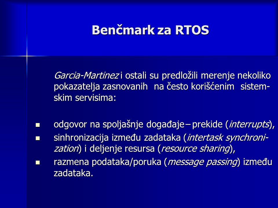 Benčmark za RTOS Garcia-Martinez i ostali su predložili merenje nekoliko pokazatelja zasnovanih na često korišćenim sistem- skim servisima: odgovor na spoljašnje događaje – prekide (interrupts), odgovor na spoljašnje događaje – prekide (interrupts), sinhronizacija između zadataka (intertask synchroni- zation) i deljenje resursa (resource sharing), sinhronizacija između zadataka (intertask synchroni- zation) i deljenje resursa (resource sharing), razmena podataka/poruka (message passing) između zadataka.
