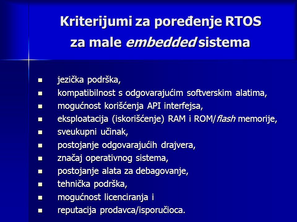 Kriterijumi za poređenje RTOS za male embedded sistema jezička podrška, jezička podrška, kompatibilnost s odgovarajućim softverskim alatima, kompatibilnost s odgovarajućim softverskim alatima, mogućnost korišćenja API interfejsa, mogućnost korišćenja API interfejsa, eksploatacija (iskorišćenje) RAM i ROM/flash memorije, eksploatacija (iskorišćenje) RAM i ROM/flash memorije, sveukupni učinak, sveukupni učinak, postojanje odgovarajućih drajvera, postojanje odgovarajućih drajvera, značaj operativnog sistema, značaj operativnog sistema, postojanje alata za debagovanje, postojanje alata za debagovanje, tehnička podrška, tehnička podrška, mogućnost licenciranja i mogućnost licenciranja i reputacija prodavca/isporučioca.