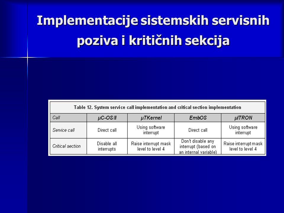 Implementacije sistemskih servisnih poziva i kritičnih sekcija