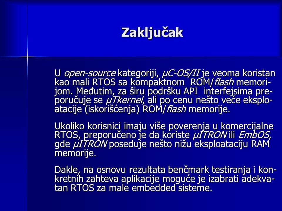 Zaključak U open-source kategoriji, µC-OS/II je veoma koristan kao mali RTOS sa kompaktnom ROM/flash memori- jom.