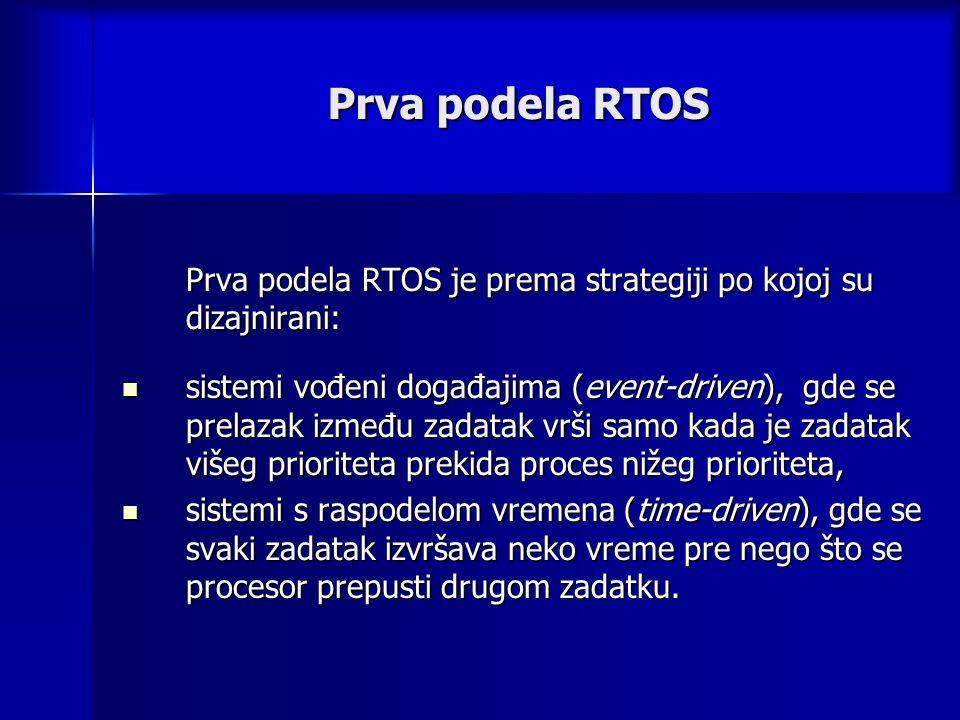 Prva podela RTOS Prva podela RTOS je prema strategiji po kojoj su dizajnirani: sistemi vođeni događajima (event-driven), gde se prelazak između zadatak vrši samo kada je zadatak višeg prioriteta prekida proces nižeg prioriteta, sistemi vođeni događajima (event-driven), gde se prelazak između zadatak vrši samo kada je zadatak višeg prioriteta prekida proces nižeg prioriteta, sistemi s raspodelom vremena (time-driven), gde se svaki zadatak izvršava neko vreme pre nego što se procesor prepusti drugom zadatku.