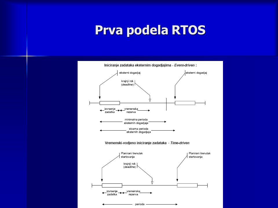 Prva podela RTOS