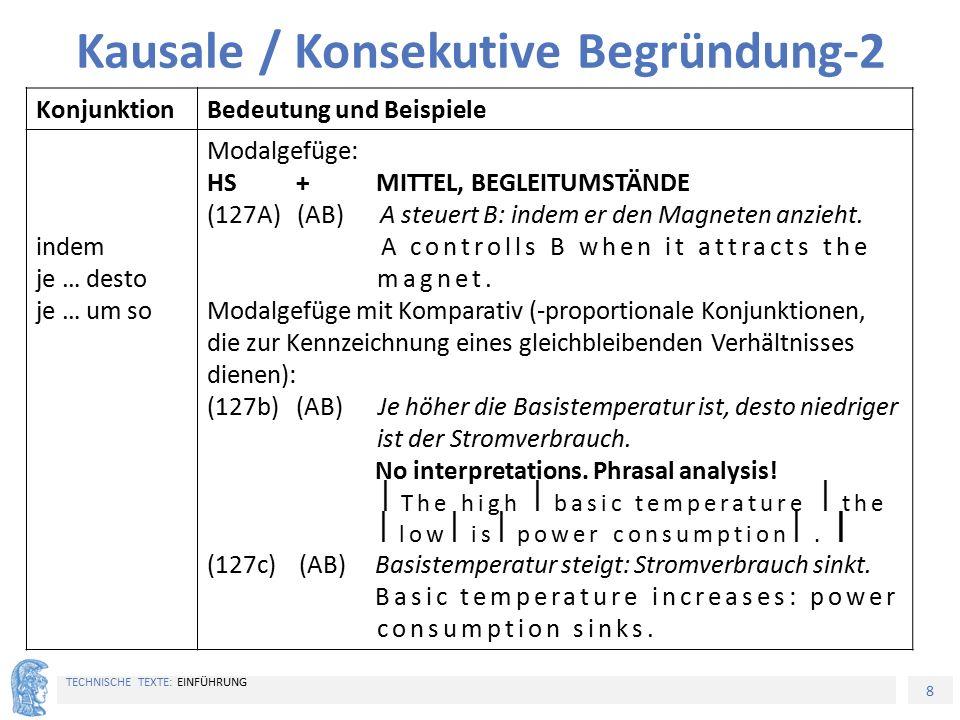 8 TECHNISCHE TEXTE: EINFÜHRUNG Kausale / Konsekutive Begründung-2 KonjunktionBedeutung und Beispiele indem je … desto je … um so Modalgefüge: HS + MITTEL, BEGLEITUMSTÄNDE (127A) (AB) A steuert B: indem er den Magneten anzieht.