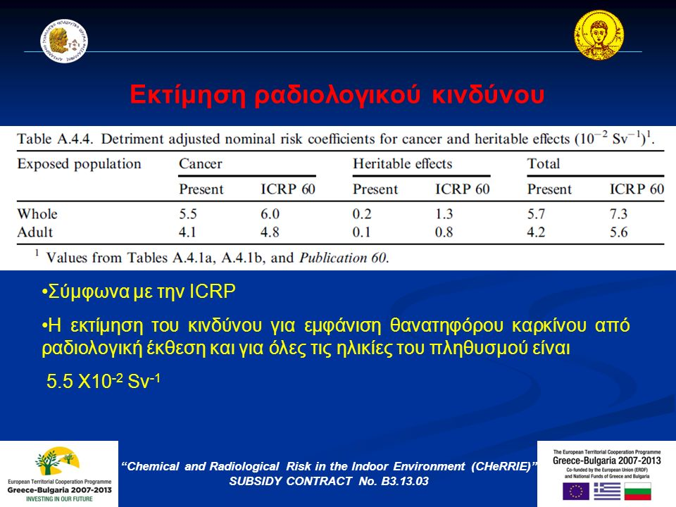 Εκτίμηση ραδιολογικού κινδύνου Chemical and Radiological Risk in the Indoor Environment (CHeRRIE) SUBSIDY CONTRACT No.