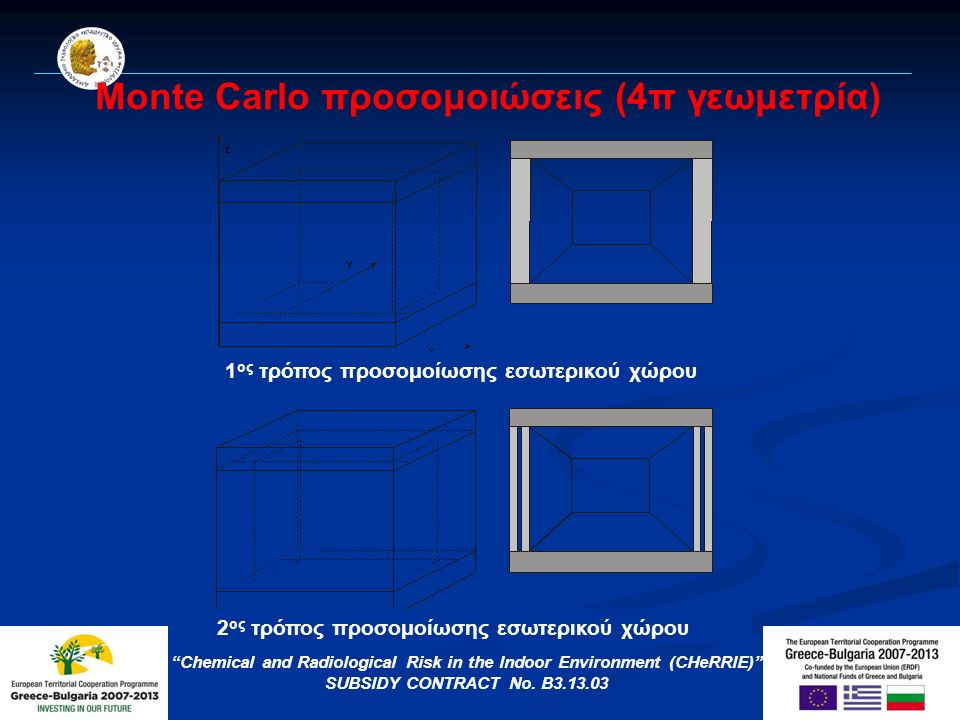 Monte Carlo προσομοιώσεις (4π γεωμετρία) Chemical and Radiological Risk in the Indoor Environment (CHeRRIE) SUBSIDY CONTRACT No.