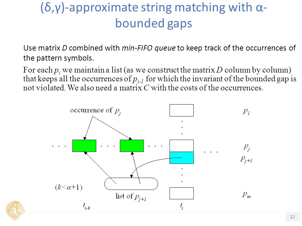 22 Τίτλος Ενότητας (δ,γ)-approximate string matching with α- bounded gaps Use matrix D combined with min-FIFO queue to keep track of the occurrences of the pattern symbols.