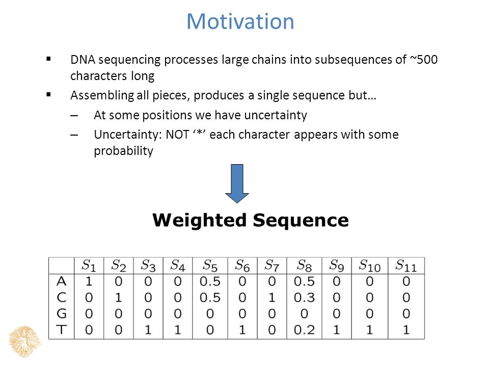 Motivation  DNA sequencing processes large chains into subsequences of ~500 characters long  Assembling all pieces, produces a single sequence but… – At some positions we have uncertainty – Uncertainty: NOT '*' each character appears with some probability Weighted Sequence
