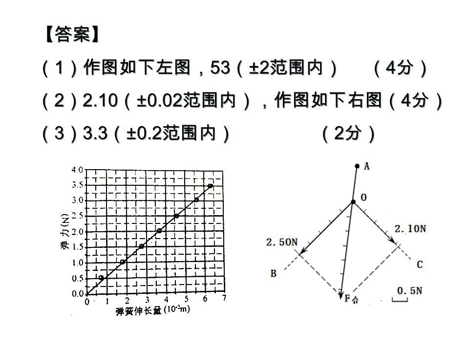 【答案】 ( 1 )作图如下左图, 53 ( ±2 范围内) ( 4 分) ( 2 ) 2.10 ( ±0.02 范围内),作图如下右图( 4 分) ( 3 ) 3.3 ( ±0.2 范围内) ( 2 分) 【答案】 ( 1 )作图如下左图, 53 ( ±2 范围内) ( 4 分) ( 2 ) 2.10 ( ±0.02 范围内),作图如下右图( 4 分) ( 3 ) 3.3 ( ±0.2 范围内) ( 2 分)