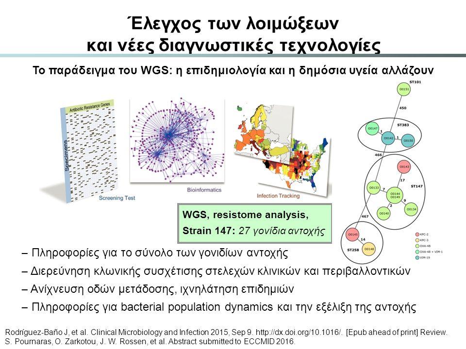 Έλεγχος των λοιμώξεων και νέες διαγνωστικές τεχνολογίες Rodríguez-Baño J, et al. Clinical Microbiology and Infection 2015, Sep 9. http://dx.doi.org/10