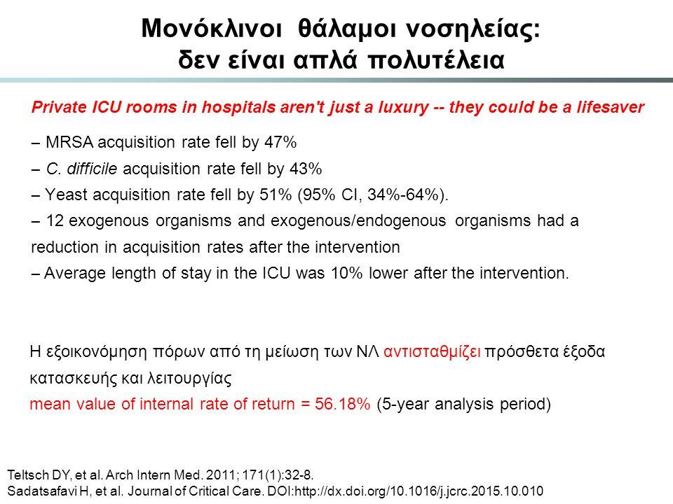 Μονόκλινοι θάλαμοι νοσηλείας: δεν είναι απλά πολυτέλεια Private ICU rooms in hospitals aren't just a luxury -- they could be a lifesaver Η εξοικονόμησ
