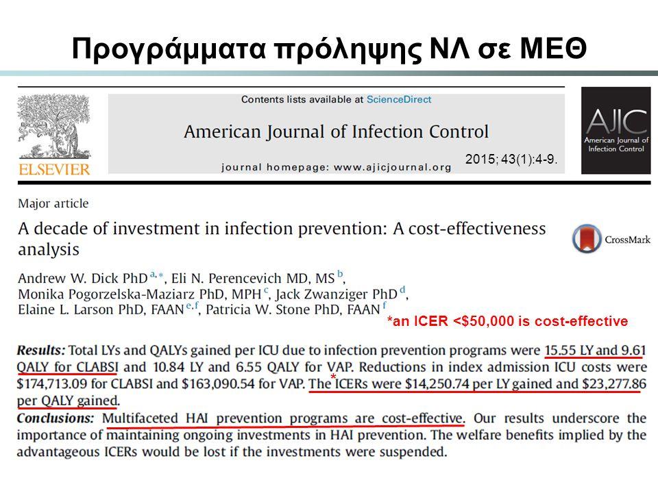 Προγράμματα πρόληψης ΝΛ σε ΜΕΘ 2015; 43(1):4-9. *an ICER <$50,000 is cost-effective *