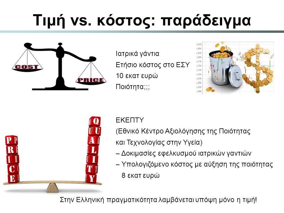Τιμή vs. κόστος: παράδειγμα Ιατρικά γάντια Ετήσιο κόστος στο ΕΣΥ 10 εκατ ευρώ Ποιότητα;;; ΕΚΕΠΤΥ (Εθνικό Κέντρο Αξιολόγησης της Ποιότητας και Τεχνολογ