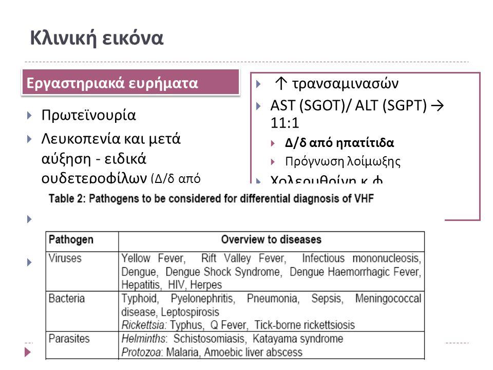 Κλινική εικόνα  Πρωτεϊνουρία  Λευκοπενία και μετά αύξηση - ειδικά ουδετεροφίλων (Δ/δ από βακτηριακή λοίμωξη)  Θρομβοπενία – διαταραχή λειτουργικότητας PLT  ↑ χρόνου aPTT και ↓ ινωδογόνου (ανάλογα με το στάδιο και τη σοβαρότητα της λοίμωξης)  ↑ τρανσαμινασών  AST (SGOT)/ ALT (SGPT) → 11:1  Δ/δ από ηπατίτιδα  Πρόγνωση λοίμωξης  Χολερυθρίνη κ.φ.