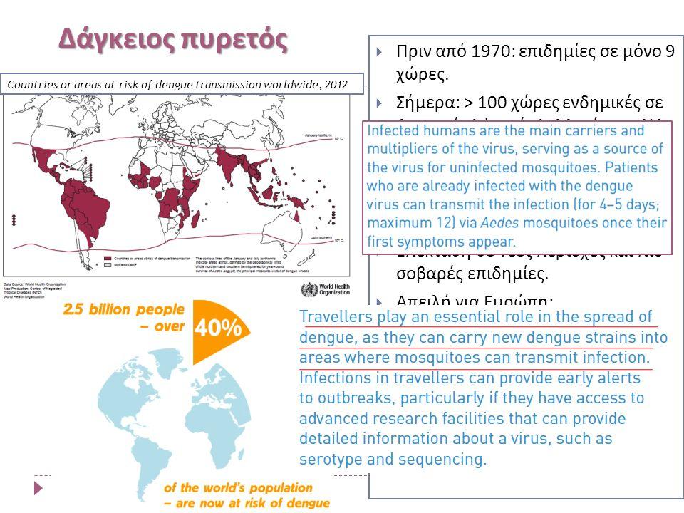 Πριν από 1970: επιδημίες σε μόνο 9 χώρες.  Σήμερα: > 100 χώρες ενδημικές σε Αμερική, Αφρική, Α.