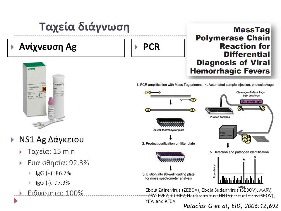 Ταχεία διάγνωση  Ανίχνευση Ag Palacios G et al, EID, 2006:12,692 Ebola Zaire virus (ZEBOV), Ebola Sudan virus (SEBOV), MARV, LASV, RVFV, CCHFV, Hantaan virus (HNTV), Seoul virus (SEOV), YFV, and KFDV  PCR  NS1 Ag Δάγκειου  Ταχεία: 15 min  Ευαισθησία: 92.3%  IgG (+): 86.7%  IgG (-): 97.3%  Ειδικότητα: 100%