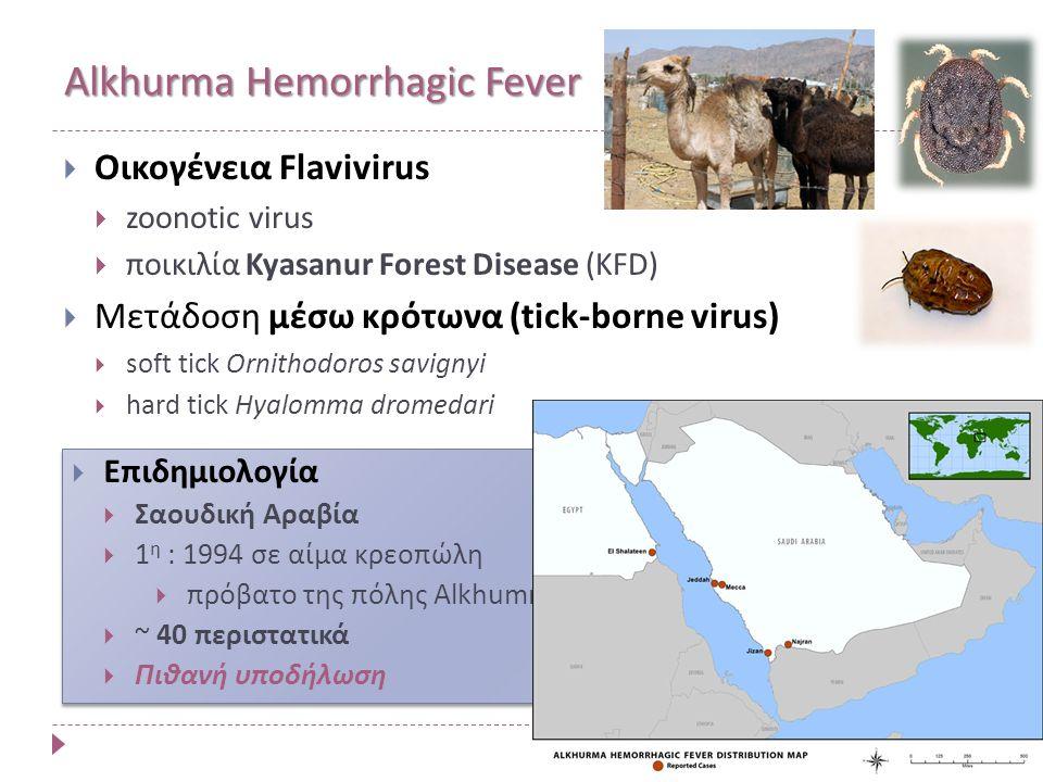  Επιδημιολογία  Σαουδική Αραβία  1 η : 1994 σε αίμα κρεοπώλη  πρόβατο της πόλης Alkhumra, επαρχία Μέκκας  ~ 40 περιστατικά  Πιθανή υποδήλωση  Επιδημιολογία  Σαουδική Αραβία  1 η : 1994 σε αίμα κρεοπώλη  πρόβατο της πόλης Alkhumra, επαρχία Μέκκας  ~ 40 περιστατικά  Πιθανή υποδήλωση Alkhurma Hemorrhagic Fever  Οικογένεια Flavivirus  zoonotic virus  ποικιλία Kyasanur Forest Disease (KFD)  Μετάδοση μέσω κρότωνα (tick-borne virus)  soft tick Ornithodoros savignyi  hard tick Hyalomma dromedari
