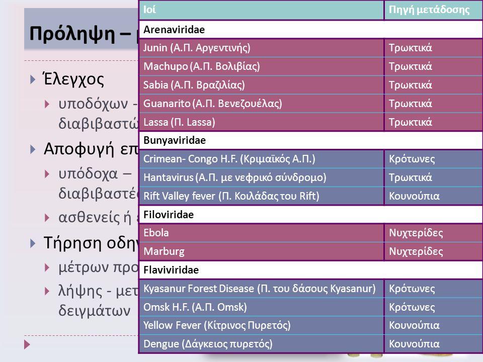 Πρόληψη – μέτρα προφύλαξης  Έλεγχος  υποδόχων - διαβιβαστών  Αποφυγή επαφής με  υπόδοχα – διαβιβαστές  ασθενείς ή εκκρίματα  Τήρηση οδηγιών  μέτρων προστασίας  λήψης - μεταφοράς δειγμάτων ΙοίΠηγή μετάδοσης Arenaviridae Junin (Α.Π.