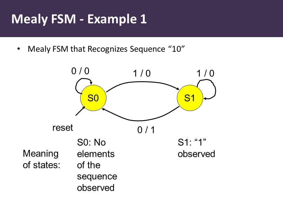 "Mealy FSM - Example 1 Mealy FSM that Recognizes Sequence ""10"" S0S1 0 / 0 1 / 0 0 / 1 reset Meaning of states: S0: No elements of the sequence observed"