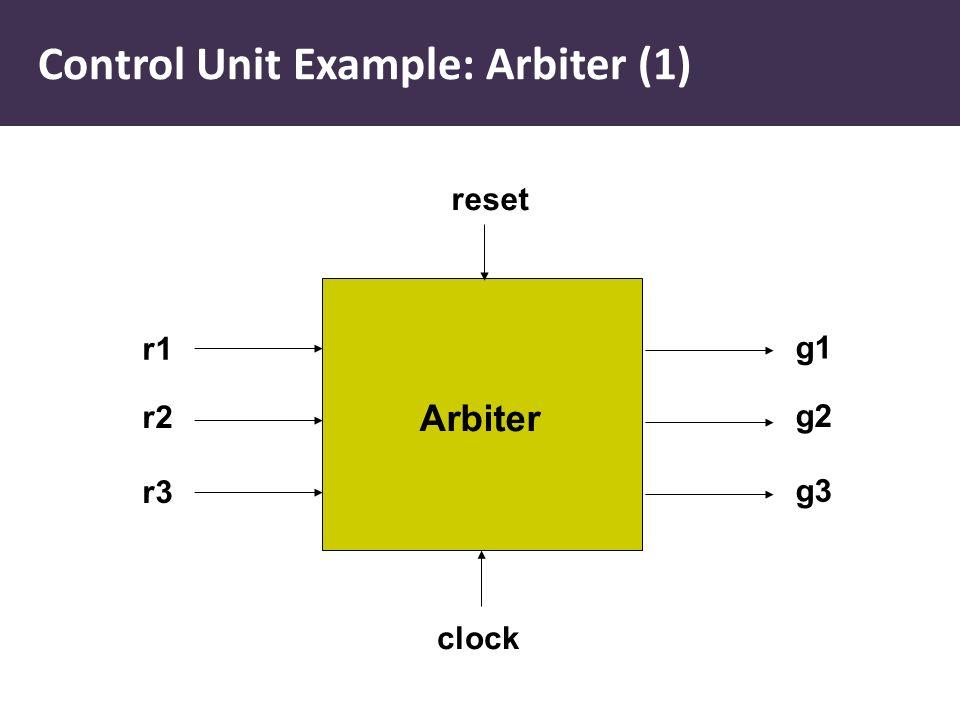 Arbiter reset r1 r2 r3 g1 g2 g3 clock Control Unit Example: Arbiter (1)
