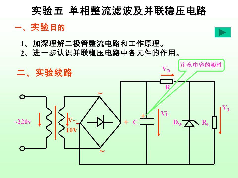 实验五 单相整流滤波及并联稳压电路 1 、加深理解二极管整流电路和工作原理。 2 、进一步认识并联稳压电路中各元件的作用。 二、实验线路 一、 实验 目的 注意电容的极性 V~ Vi VRVR C R RLRL DWDW ~220v + + - 10V ~ ~ VLVL
