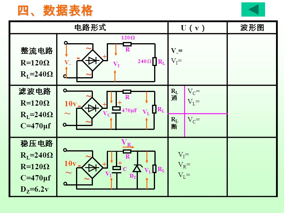 电路形式 U ( v ) 波形图 整流电路 R=120Ω R L =240Ω V~=VI=V~=VI= 滤波电路 R=120Ω R L =240Ω C=470μf RL通RL通 VC=VL=VC=VL= RL断RL断 VC=VC= 稳压电路 R L =240Ω R=120Ω C=470μf D Z =6.2v V I = V R = V L = 四、数据表格 ~ 。 DDZDDZ R RLRL 10v C VIVI 。 VLVL 。 VLVLVLVL ~ R RLRL 。 。 R RLRL VIVI Ω 120 240 Ω 470µF VCVC V~V~ + + + + + - - - ~ ~ ~ ~ ~ ~ 。 。 VRVR