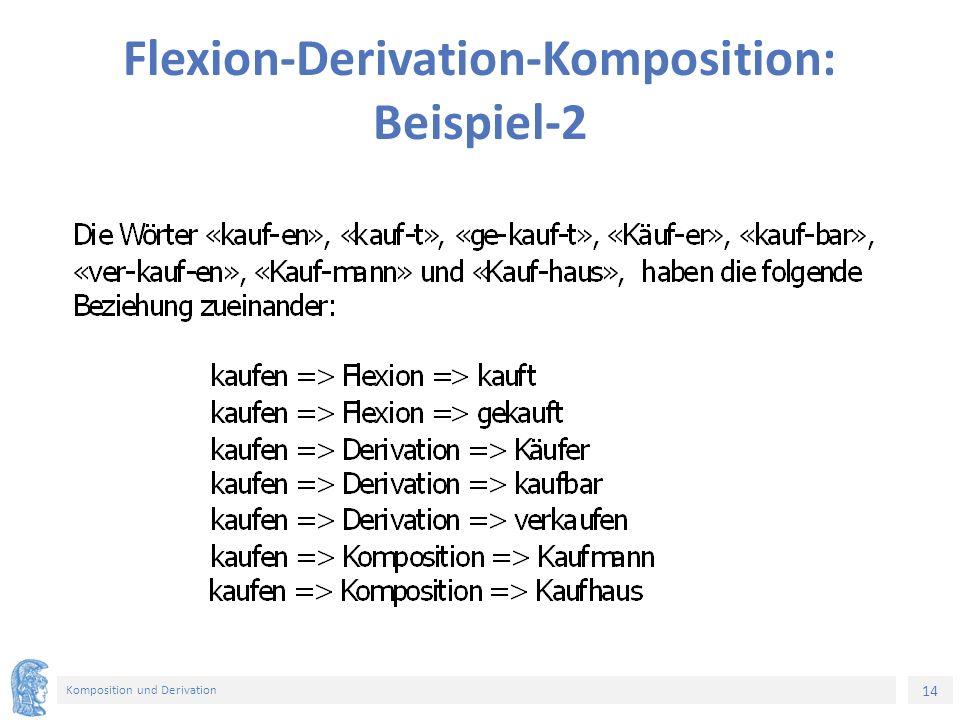 14 Komposition und Derivation Flexion-Derivation-Komposition: Beispiel-2
