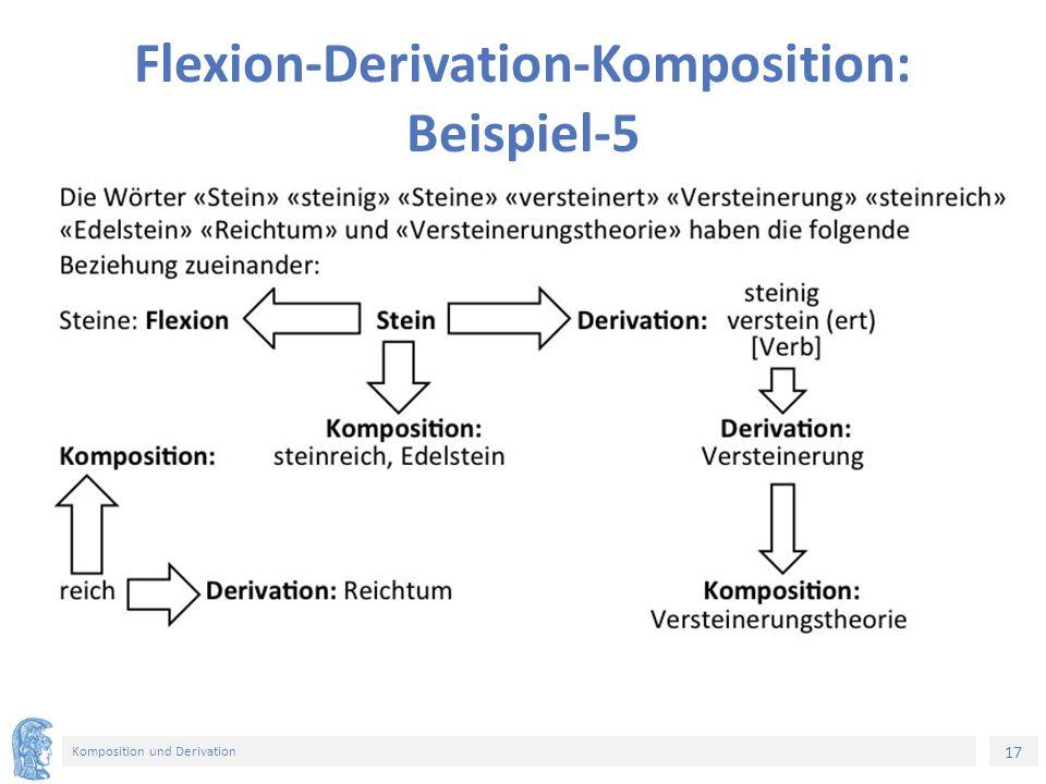 17 Komposition und Derivation Flexion-Derivation-Komposition: Beispiel-5