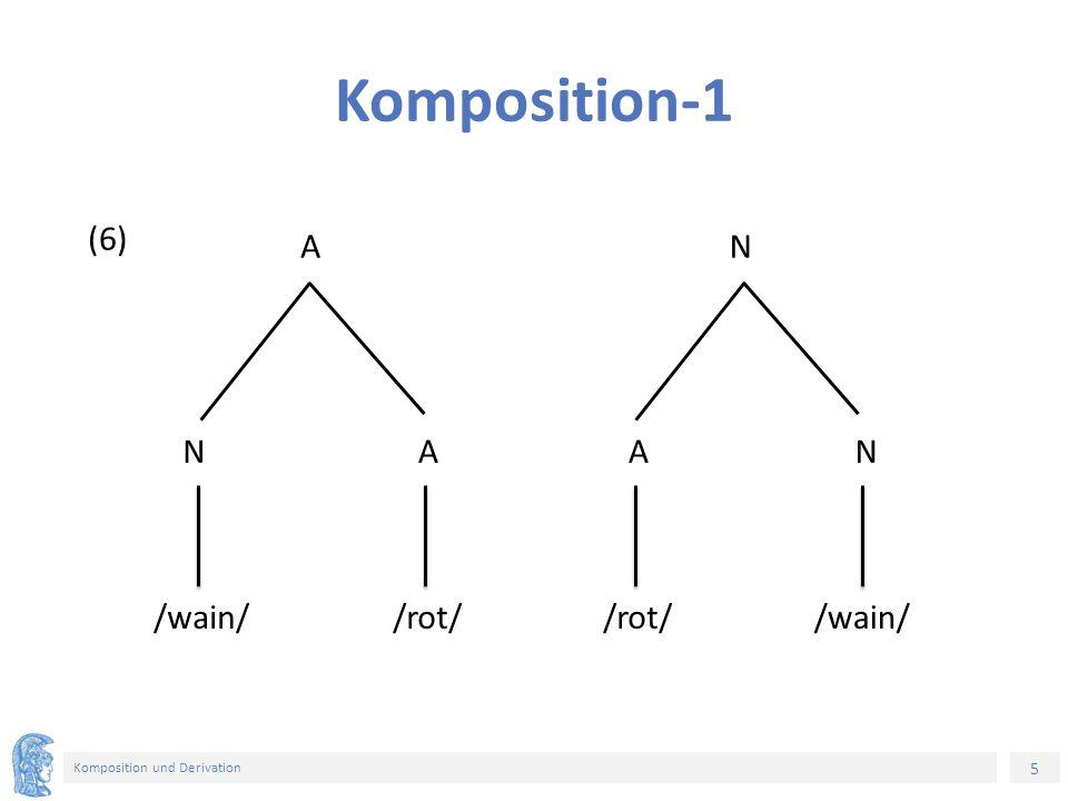 5 Komposition und Derivation Komposition-1 /rot/ Α Α N N N Α /wain//rot//wain/ (6)