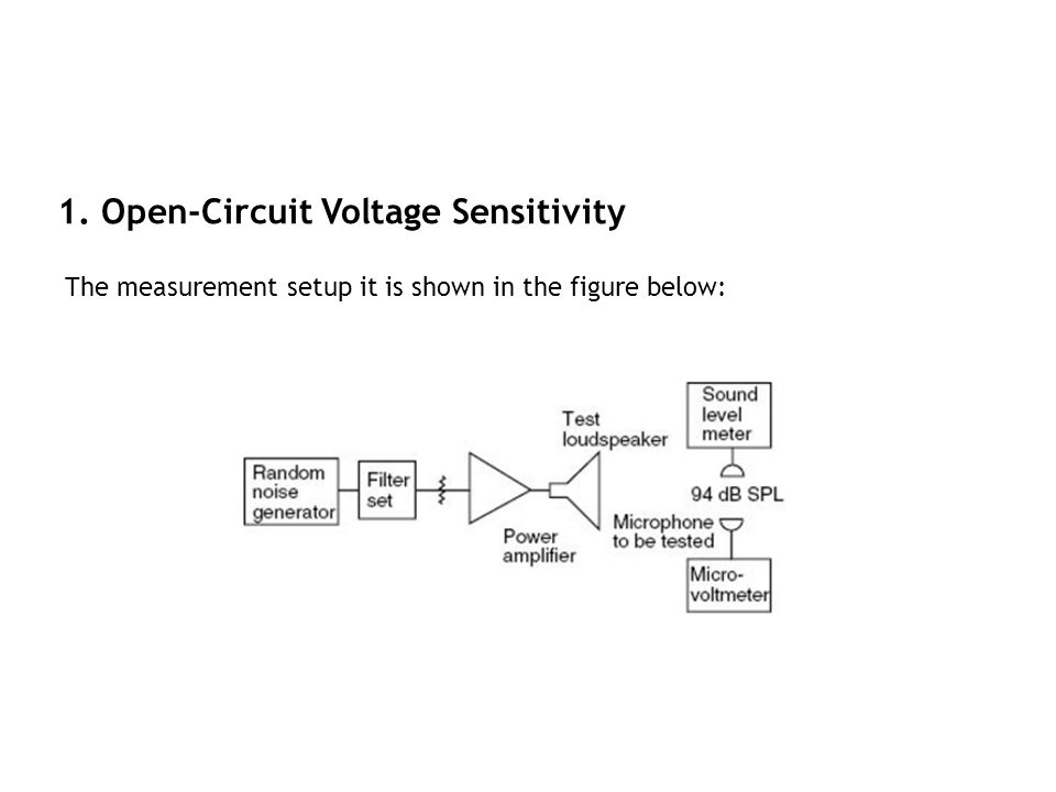 1. Open-Circuit Voltage Sensitivity The measurement setup it is shown in the figure below: