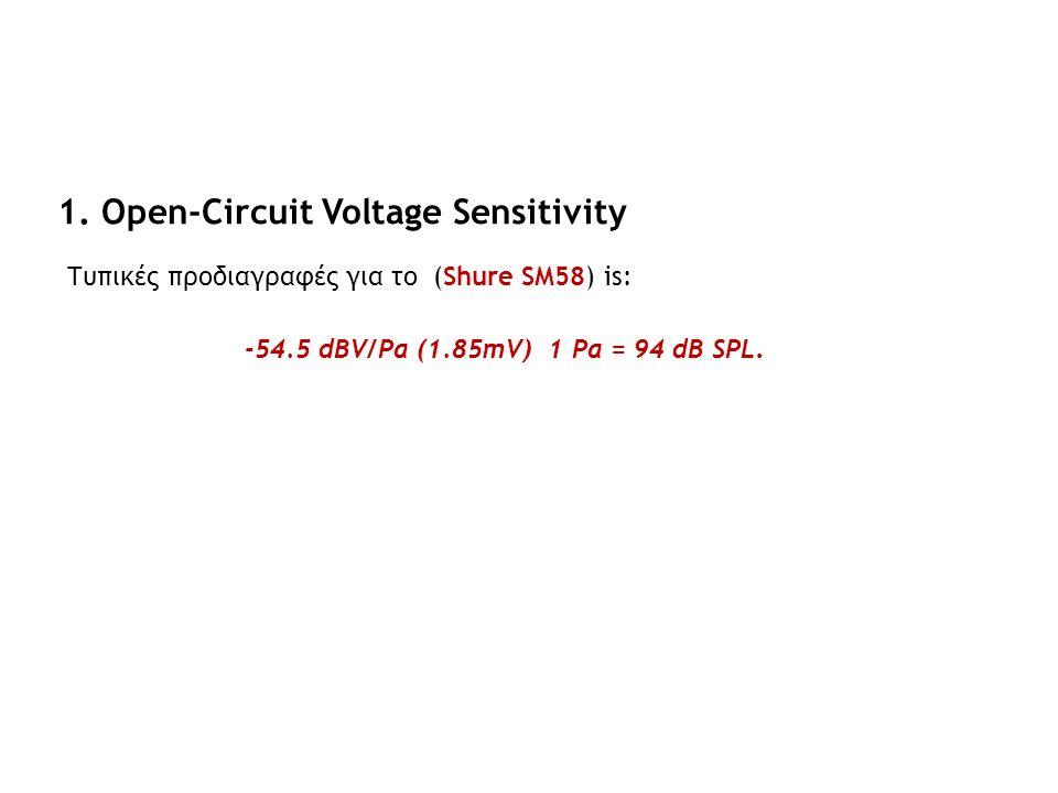 1. Open-Circuit Voltage Sensitivity Τυπικές προδιαγραφές για το (Shure SM58) is: -54.5 dBV/Pa (1.85mV) 1 Pa = 94 dB SPL.