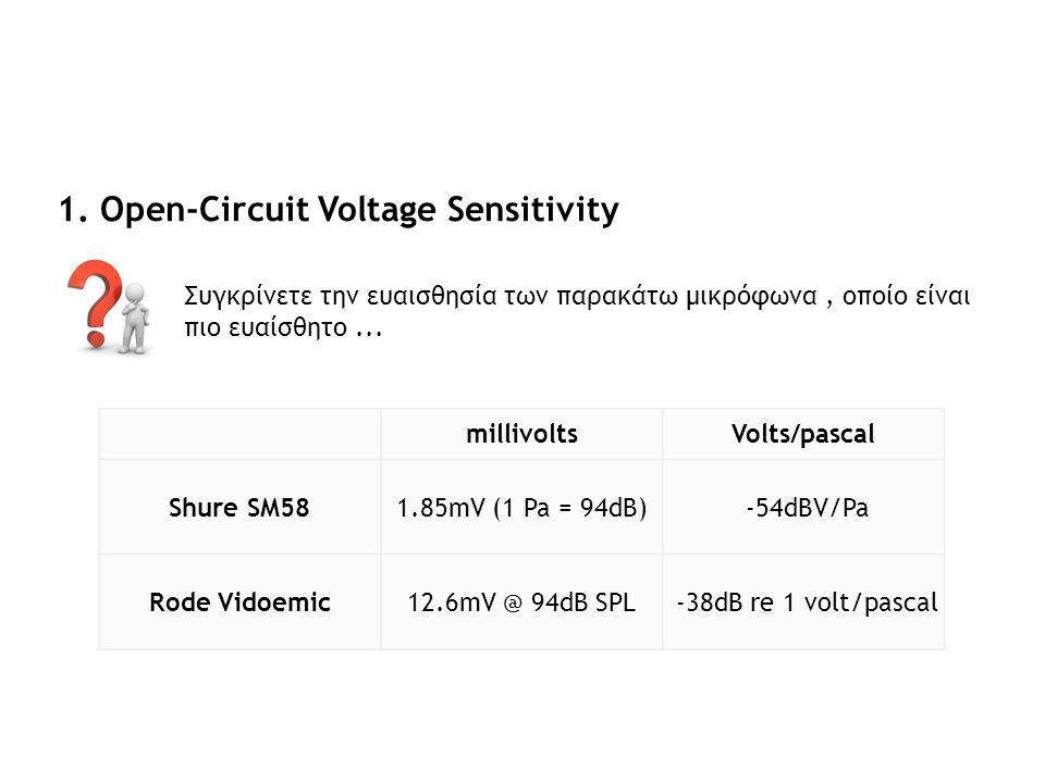 1. Open-Circuit Voltage Sensitivity Συγκρίνετε την ευαισθησία των παρακάτω μικρόφωνα, οποίο είναι πιο ευαίσθητο... millivoltsVolts/pascal Shure SM581.