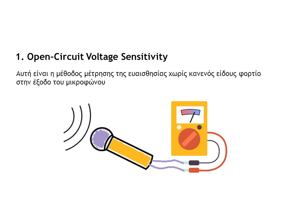 1. Open-Circuit Voltage Sensitivity Αυτή είναι η μέθοδος μέτρησης της ευαισθησίας χωρίς κανενός είδους φορτίο στην έξοδο του μικροφώνου