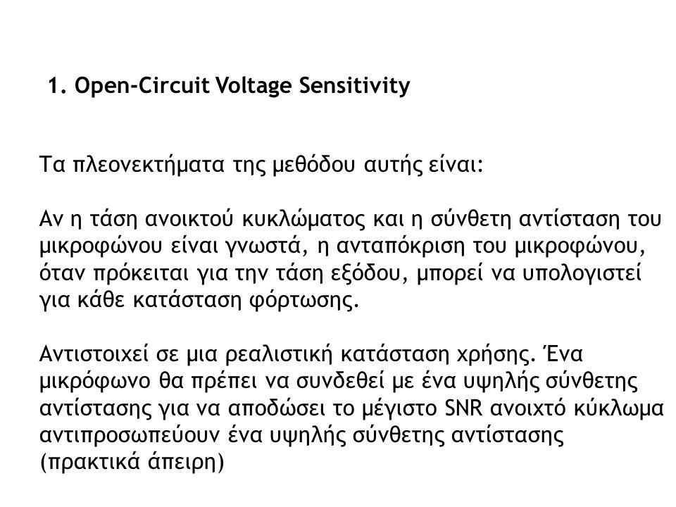 1. Open-Circuit Voltage Sensitivity Τα πλεονεκτήματα της μεθόδου αυτής είναι: Αν η τάση ανοικτού κυκλώματος και η σύνθετη αντίσταση του μικροφώνου είν