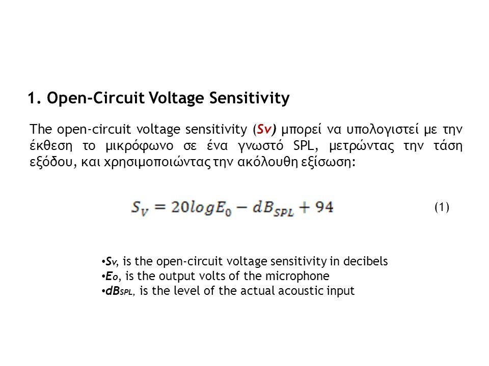 1. Open-Circuit Voltage Sensitivity The open-circuit voltage sensitivity (Sv) μπορεί να υπολογιστεί με την έκθεση το μικρόφωνο σε ένα γνωστό SPL, μετρ