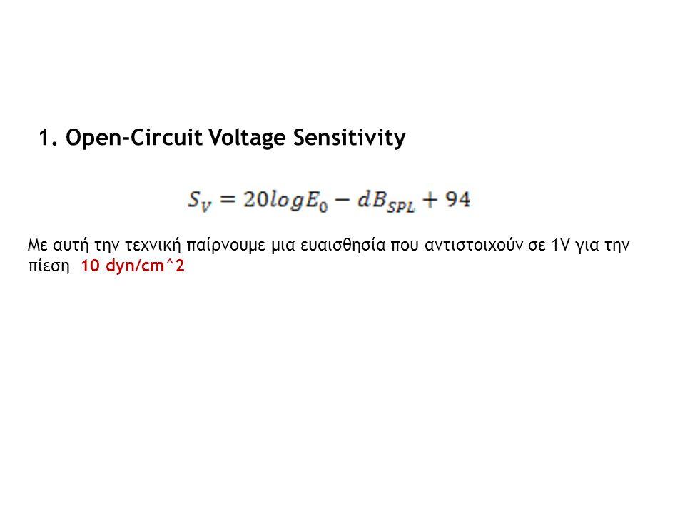 1. Open-Circuit Voltage Sensitivity Με αυτή την τεχνική παίρνουμε μια ευαισθησία που αντιστοιχούν σε 1V για την πίεση 10 dyn/cm^2