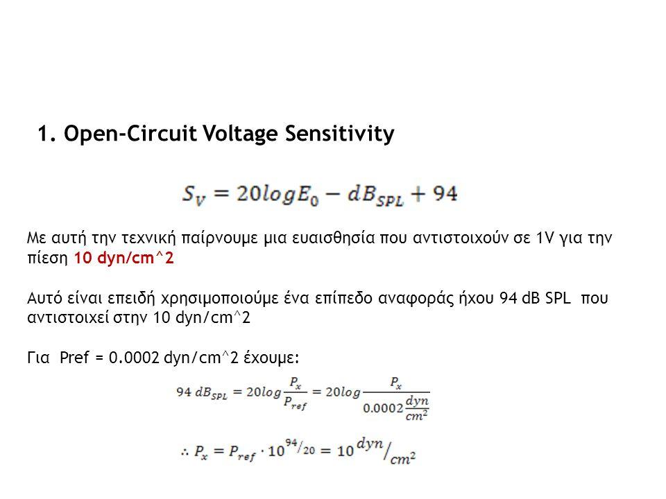 1. Open-Circuit Voltage Sensitivity Με αυτή την τεχνική παίρνουμε μια ευαισθησία που αντιστοιχούν σε 1V για την πίεση 10 dyn/cm^2 Αυτό είναι επειδή χρ