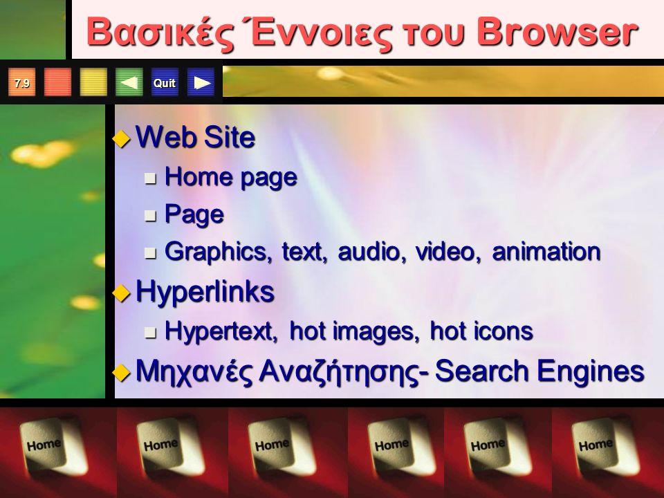 Quit 7.10 Στοιχεία του Browser Menu Bar WorkspaceWorkspace URL Bar ToolbarToolbar Status Bar