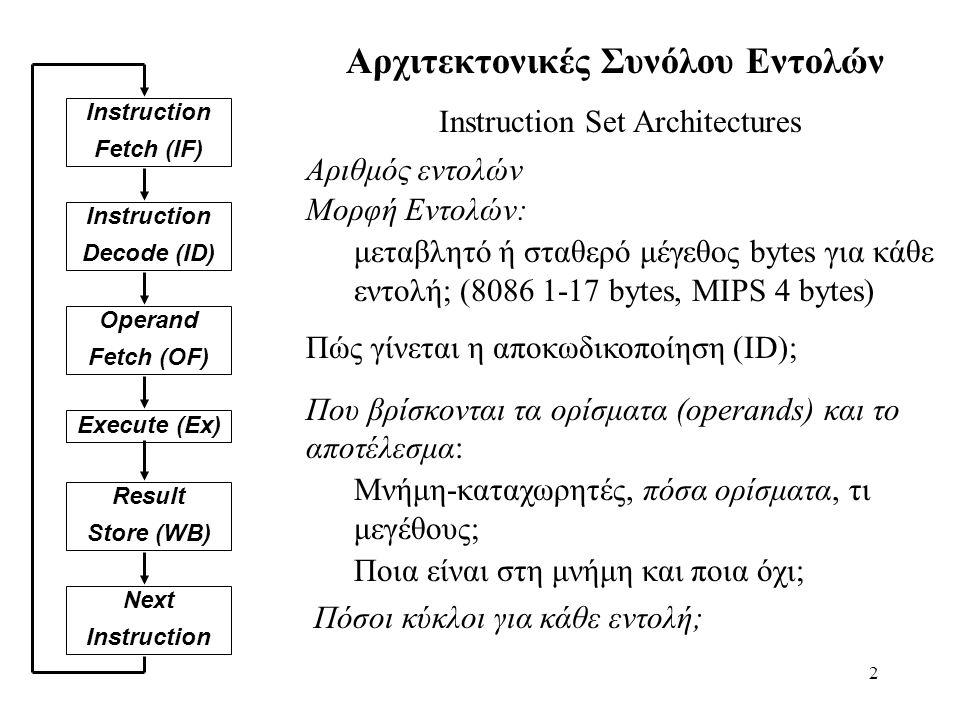 2 Instruction Fetch (IF) Instruction Decode (ID) Operand Fetch (OF) Execute (Ex) Result Store (WB) Next Instruction Αρχιτεκτονικές Συνόλου Εντολών Instruction Set Architectures Μορφή Εντολών: μεταβλητό ή σταθερό μέγεθος bytes για κάθε εντολή; (8086 1-17 bytes, MIPS 4 bytes) Πώς γίνεται η αποκωδικοποίηση (ID); Που βρίσκονται τα ορίσματα (operands) και το αποτέλεσμα: Μνήμη-καταχωρητές, πόσα ορίσματα, τι μεγέθους; Ποια είναι στη μνήμη και ποια όχι; Αριθμός εντολών Πόσοι κύκλοι για κάθε εντολή;